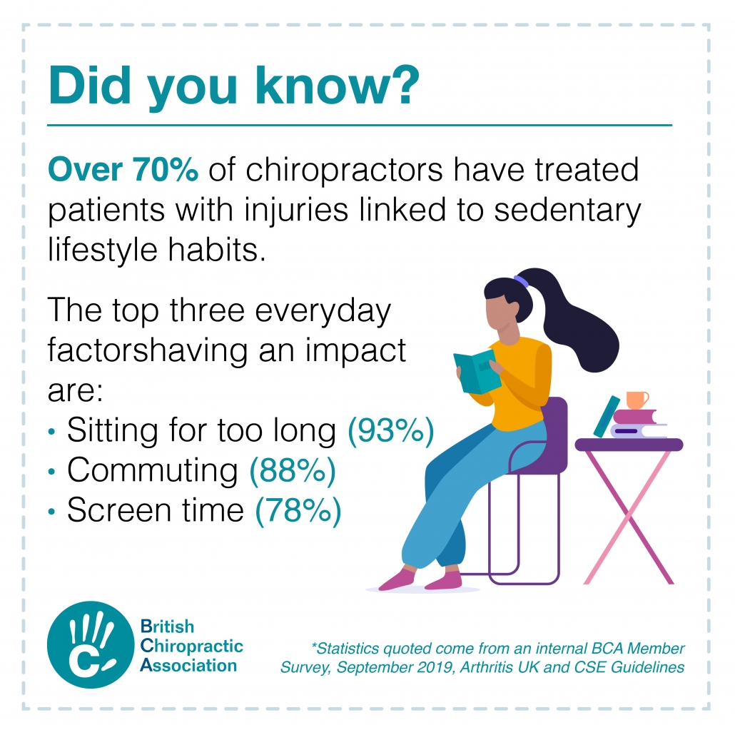 Description of sedentary lifestyles by the British Chiropractic Association